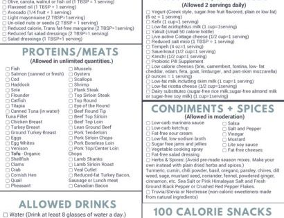 17 day diet cycle 3 pdf