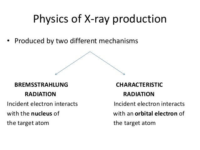 bremsstrahlung and characteristic radiation pdf