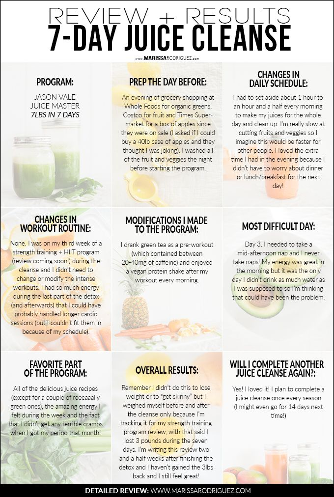 21 day juice cleanse pdf