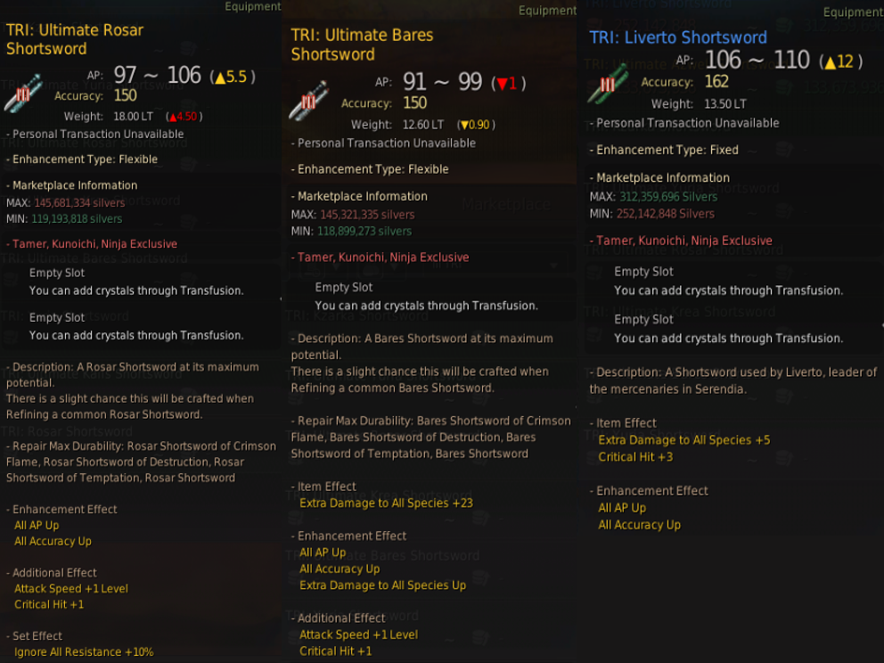bdo cliffs weapons guide