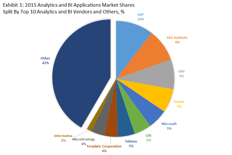 application of business analytics in marketing