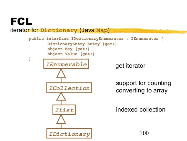 c ienumerable to dictionary