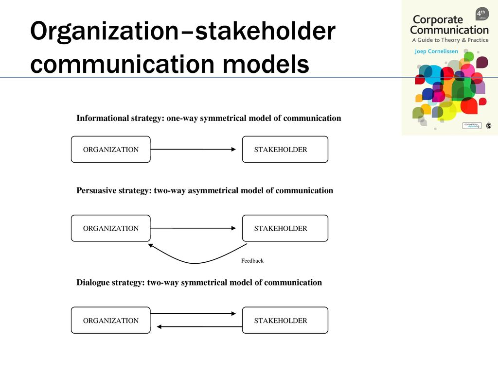 3 models of communication pdf
