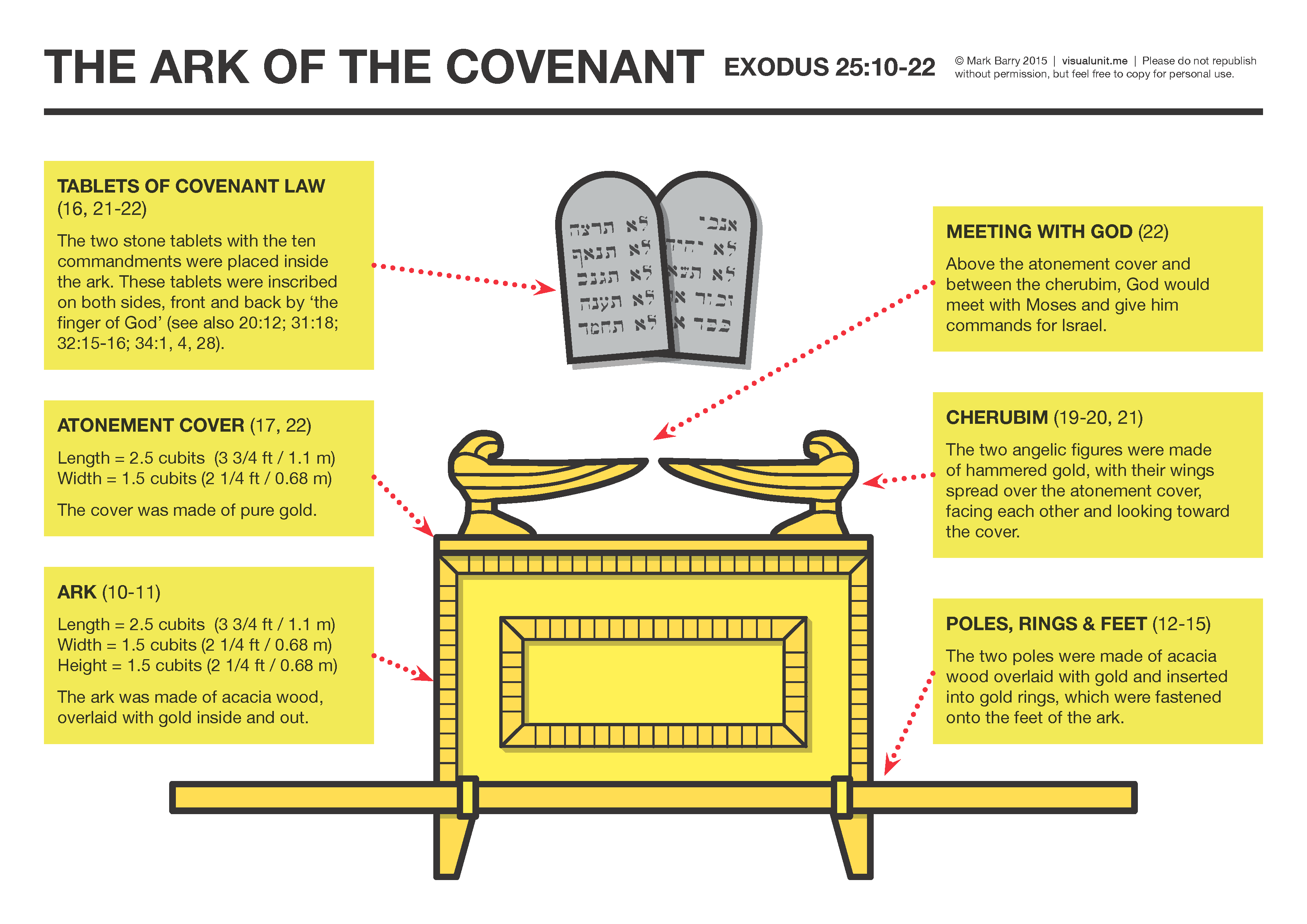 book of the covenant pdf