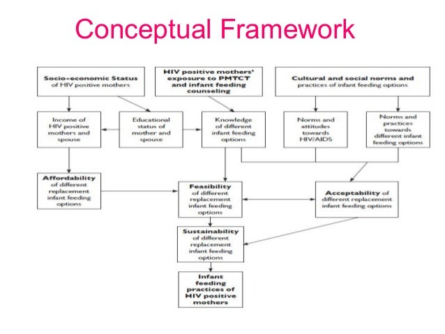 culture specific techniques in counseling a conceptual framework pdf