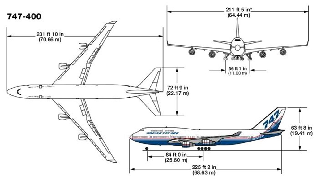 boeing 737 technical specifications pdf