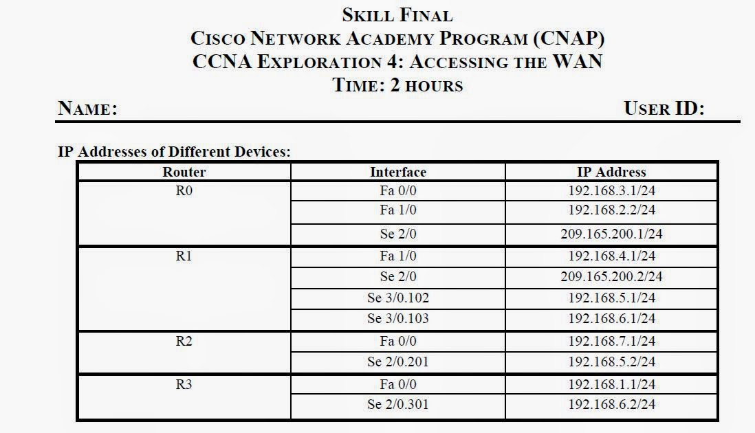 ccna sample exam