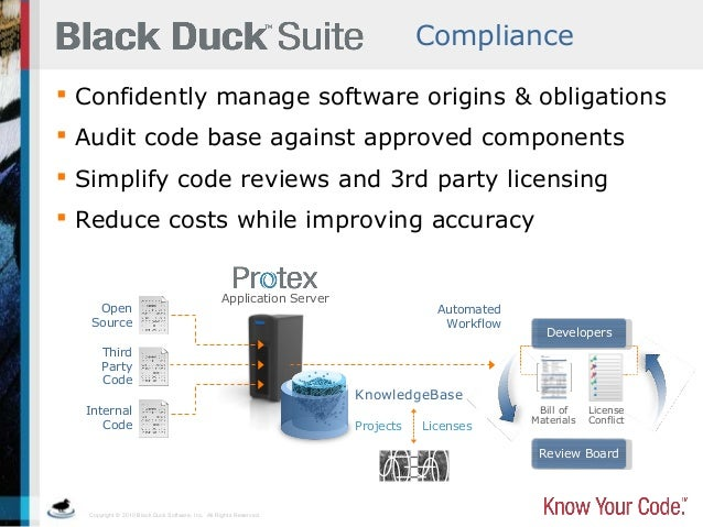 blackduck documentation