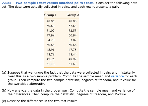 degrees of freedom for paired 2 sample t-test