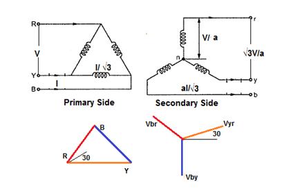 difference between star and delta connection pdf